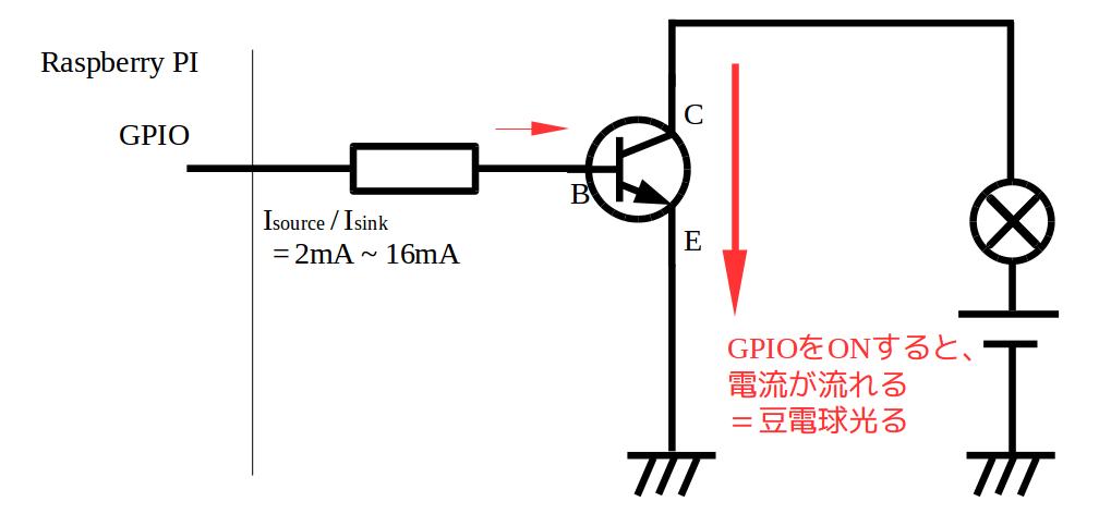 figure-pi-transister-minature-bulb