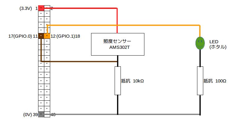 pi-hotaru-ams302t-with-led