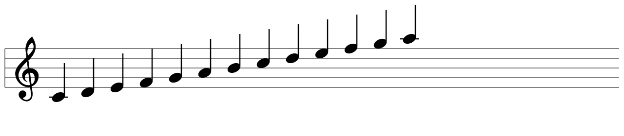 figure-dosei-title