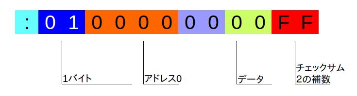 hex-002