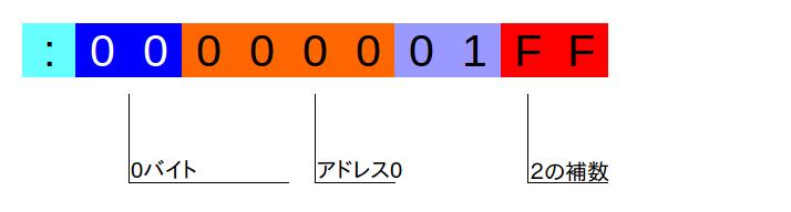 hex-003