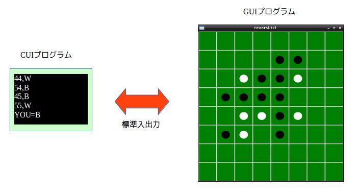 gui-cui-001