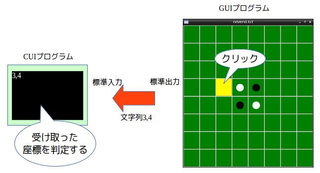 gui-cui-002