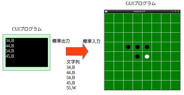 gui-cui-003